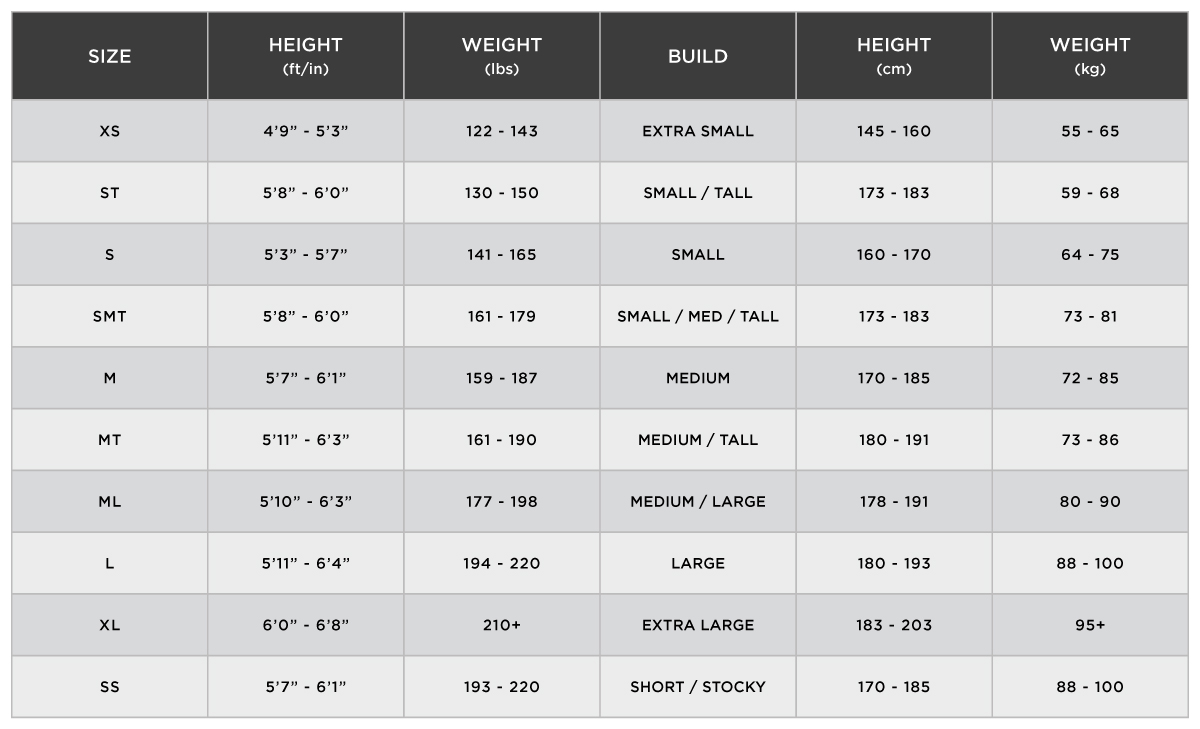 HUUB Wetsuit-Size-Charts-Mens
